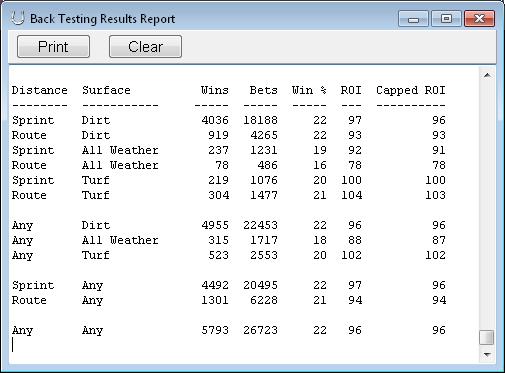 318 Back Test Report